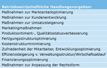 Tabelle Methodik 3
